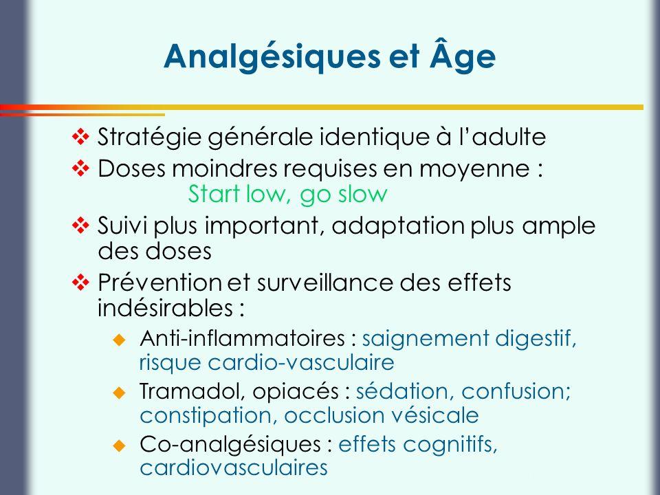Thierry Buclin, Pharmacologie et Toxicologie cliniques, CHUV Lausanne Analgésiques et Âge Stratégie générale identique à ladulte Doses moindres requis