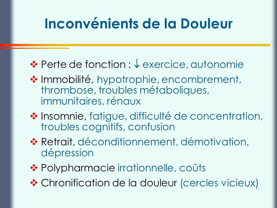 Thierry Buclin, Pharmacologie et Toxicologie cliniques, CHUV Lausanne Inconvénients de la Douleur Perte de fonction : exercice, autonomie Immobilité,