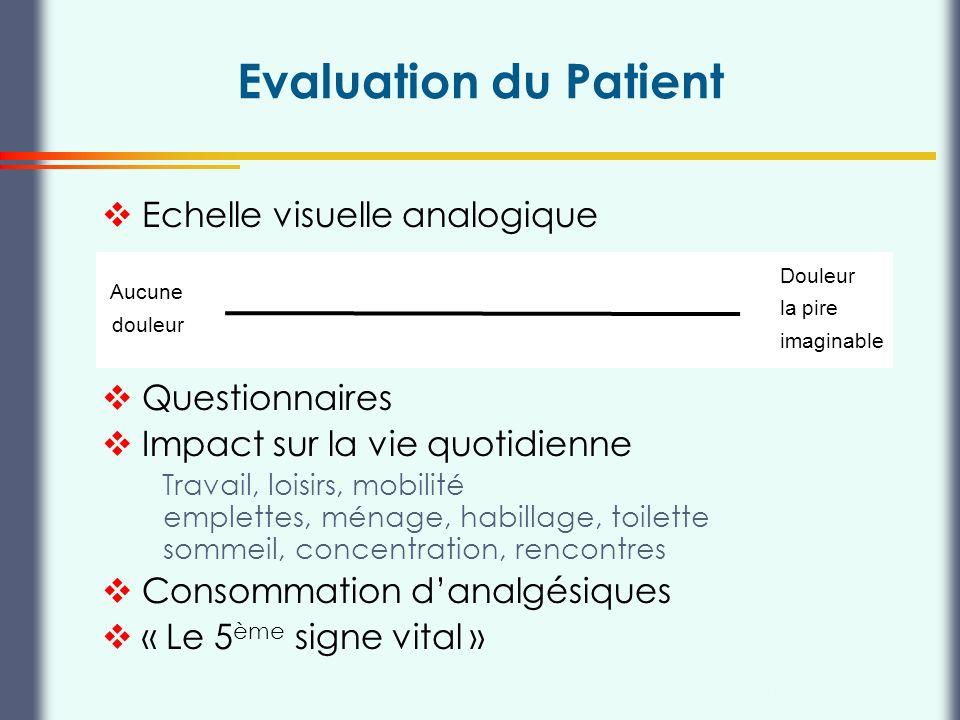 Thierry Buclin, Pharmacologie et Toxicologie cliniques, CHUV Lausanne Evaluation du Patient Echelle visuelle analogique Questionnaires Impact sur la v