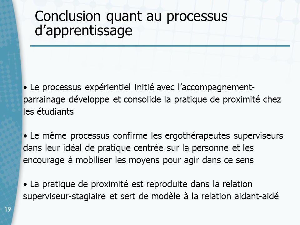 19 Le processus expérientiel initié avec laccompagnement- parrainage développe et consolide la pratique de proximité chez les étudiants Le même proces