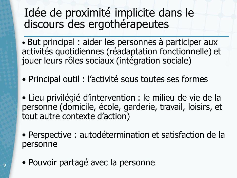 99 But principal : aider les personnes à participer aux activités quotidiennes (réadaptation fonctionnelle) et jouer leurs rôles sociaux (intégration
