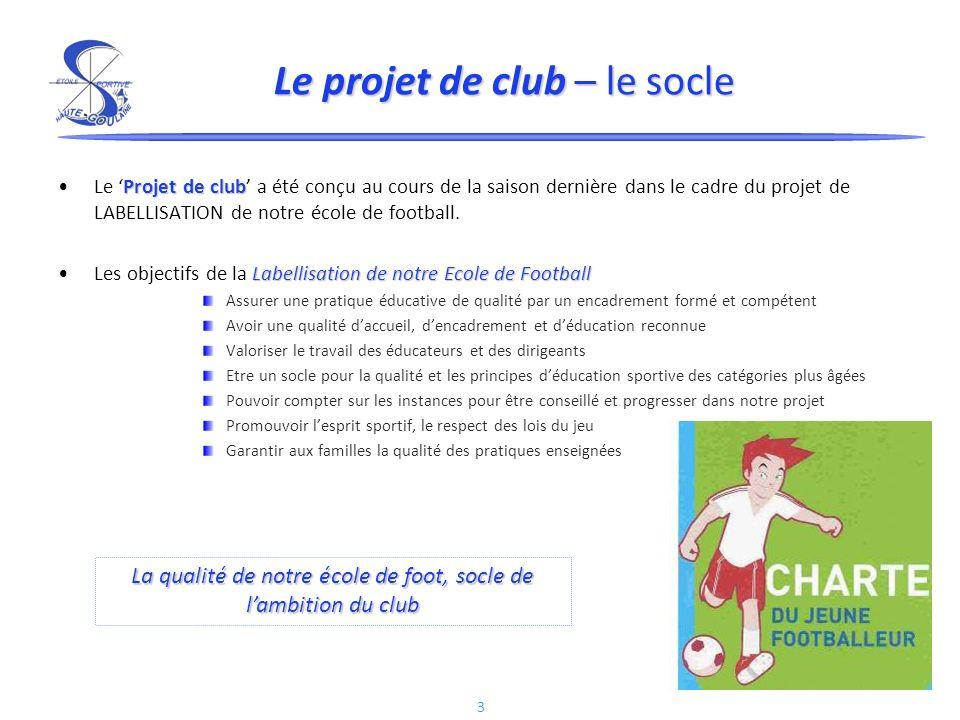 3 Le projet de club – le socle Projet de clubLe Projet de club a été conçu au cours de la saison dernière dans le cadre du projet de LABELLISATION de notre école de football.