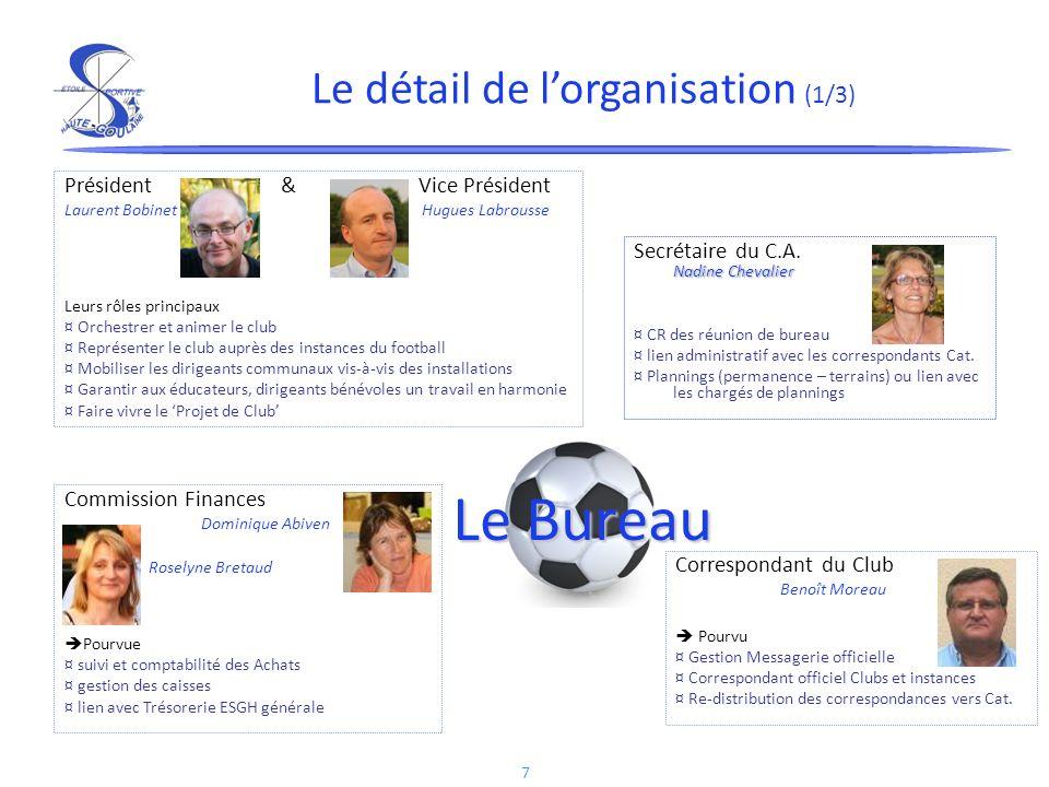 7 Nadine Chevalier Secrétaire du C.A.
