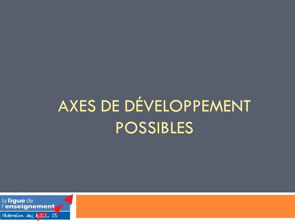 AXES DE DÉVELOPPEMENT POSSIBLES