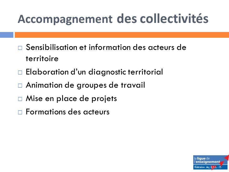 Accompagnement des collectivités Sensibilisation et information des acteurs de territoire Elaboration dun diagnostic territorial Animation de groupes de travail Mise en place de projets Formations des acteurs