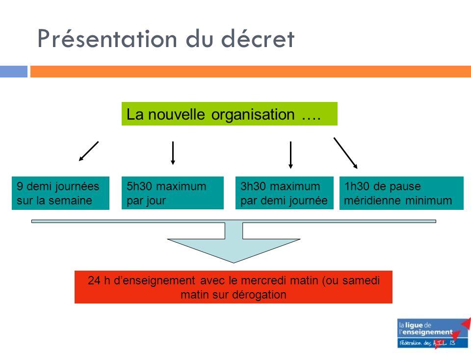 Présentation du décret La nouvelle organisation ….