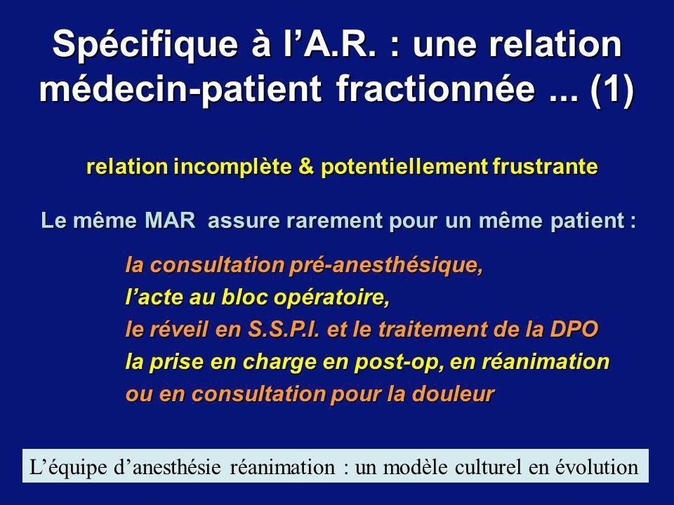 18 Spécifique à lA.R. : une relation médecin-patient fractionnée... (1) relation incomplète & potentiellement frustrante Le même MAR assure rarement p