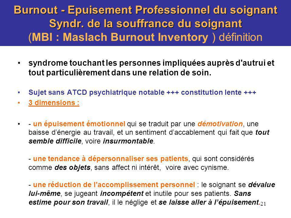 21 Burnout - Epuisement Professionnel du soignant Syndr. de la souffrance du soignant Burnout - Epuisement Professionnel du soignant Syndr. de la souf