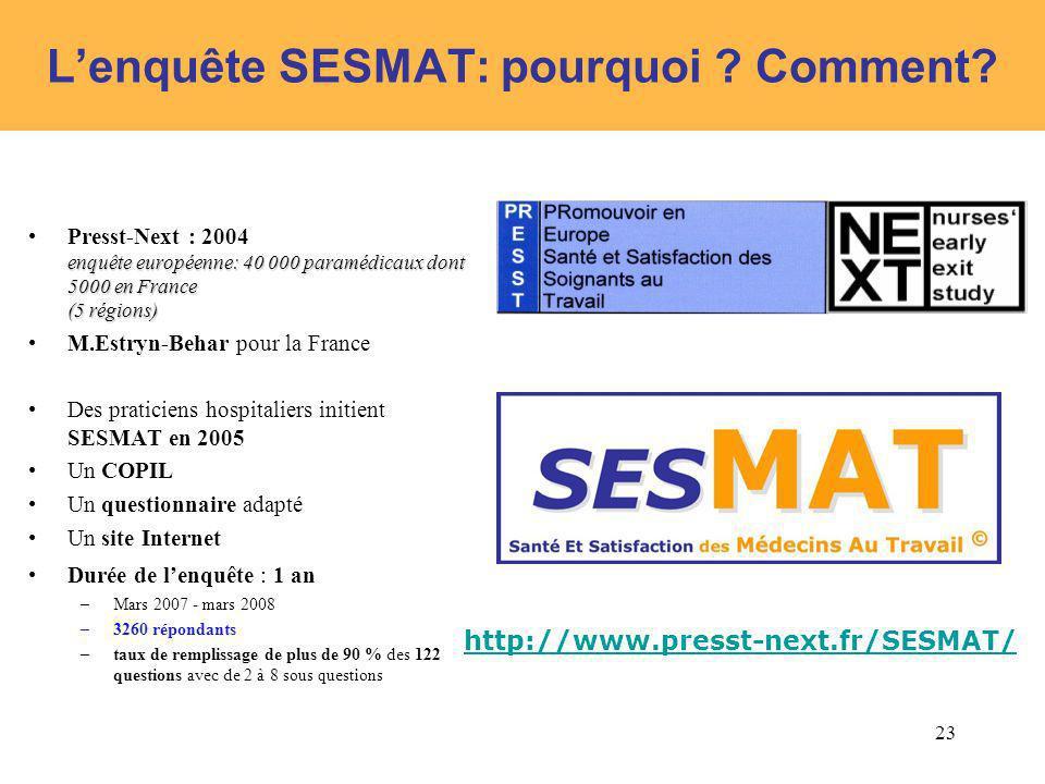 23 Lenquête SESMAT: pourquoi ? Comment? Presst-Next : 2004 enquête européenne: 40 000 paramédicaux dont 5000 en France (5 régions) M.Estryn-Behar pour