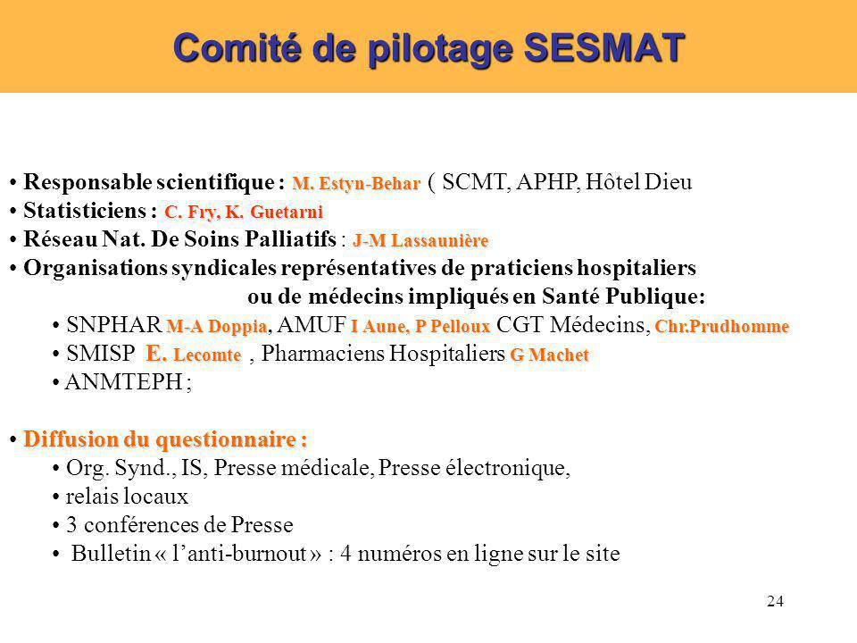 24 Comité de pilotage SESMAT M. Estyn-Behar Responsable scientifique : M. Estyn-Behar ( SCMT, APHP, Hôtel Dieu C. Fry, K. Guetarni Statisticiens : C.