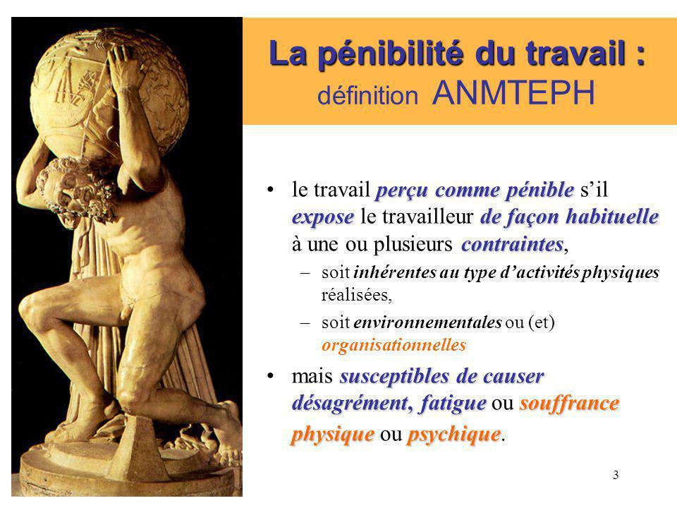 3 La pénibilité du travail : La pénibilité du travail : définition ANMTEPH perçu comme pénible exposede façon habituelle contraintesle travail perçu c
