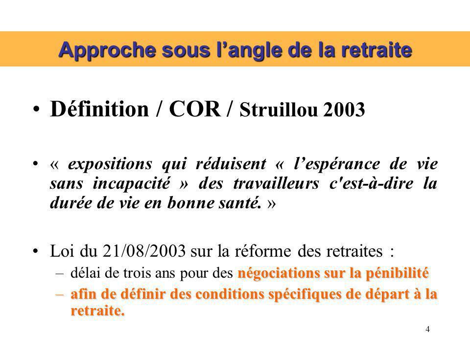 4 Approche sous langle de la retraite Définition / COR / Struillou 2003 « expositions qui réduisent « lespérance de vie sans incapacité » des travaill
