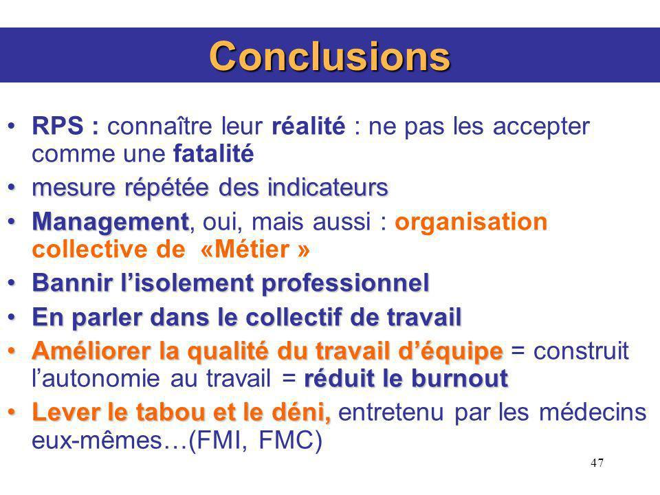 47 Conclusions RPS : connaître leur réalité : ne pas les accepter comme une fatalité mesure répétée des indicateursmesure répétée des indicateurs Mana
