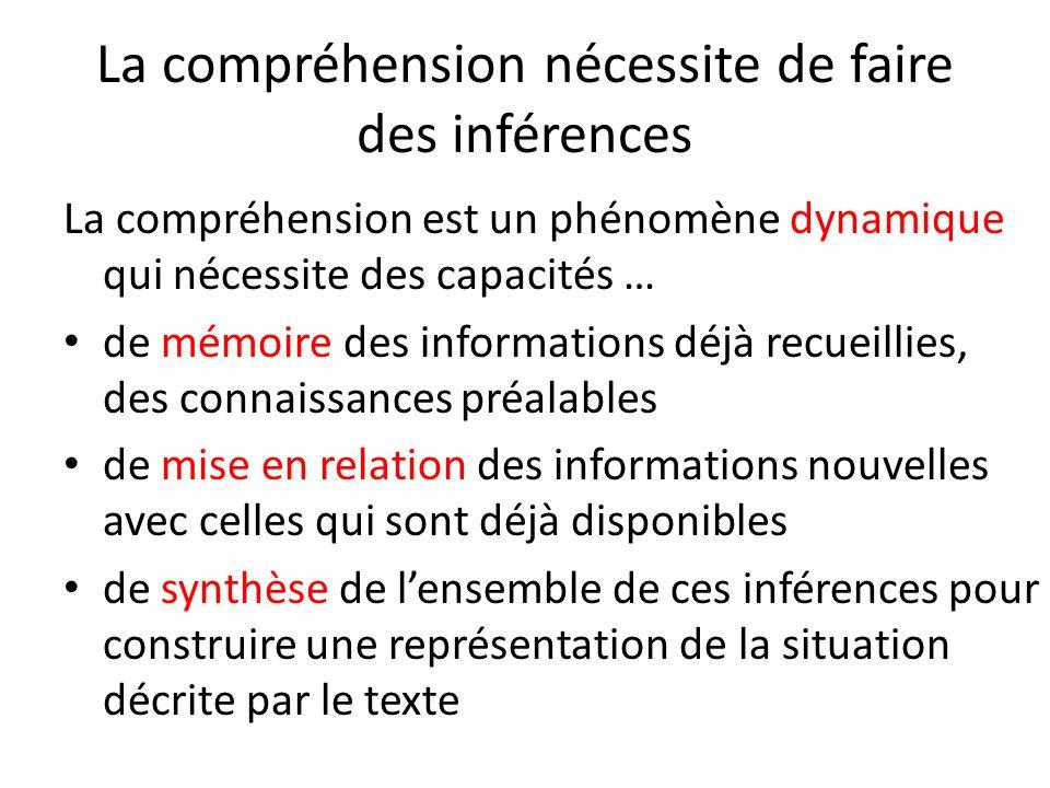 La compréhension nécessite de faire des inférences La compréhension est un phénomène dynamique qui nécessite des capacités … de mémoire des informatio