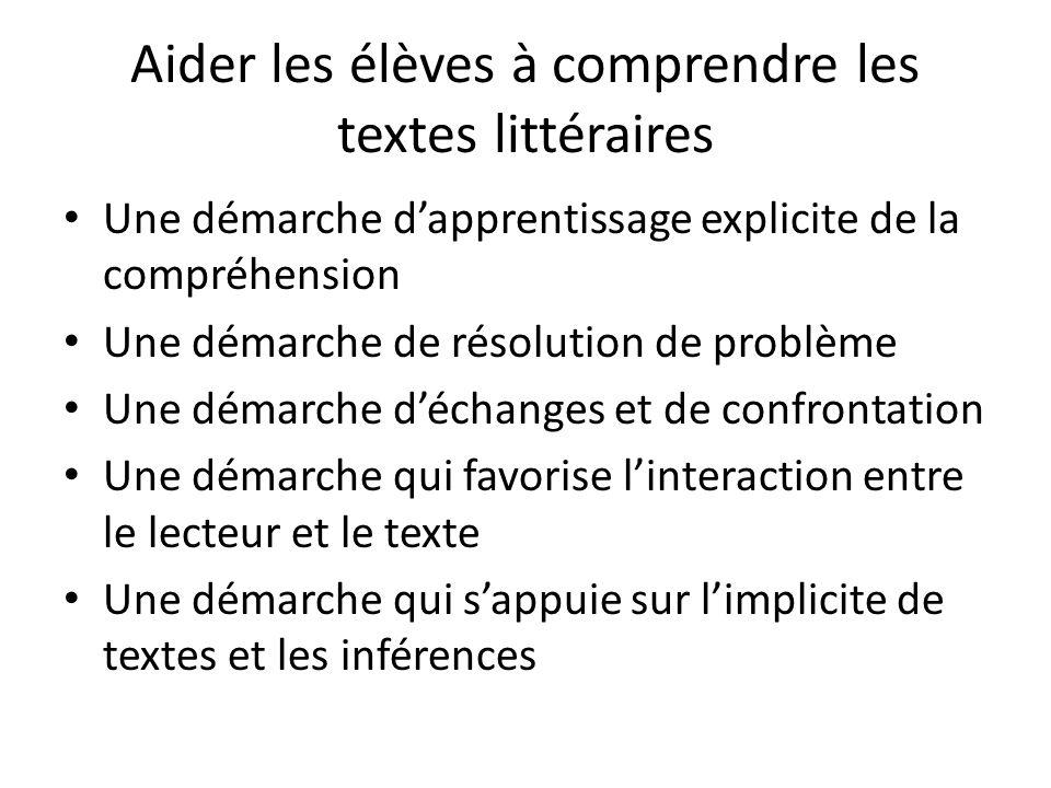 Aider les élèves à comprendre les textes littéraires Une démarche dapprentissage explicite de la compréhension Une démarche de résolution de problème