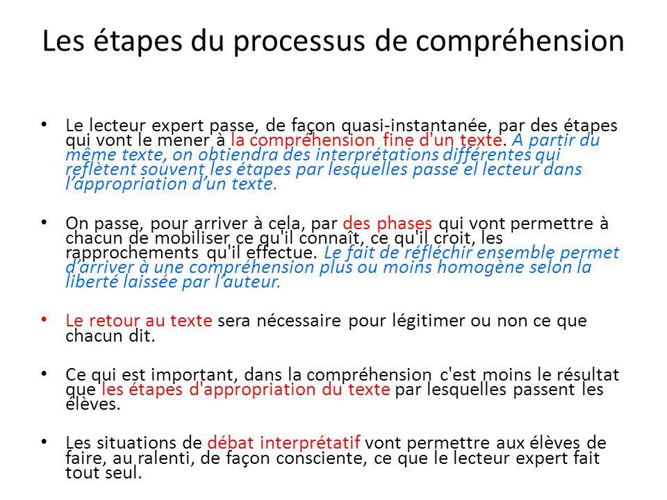 Les étapes du processus de compréhension Le lecteur expert passe, de façon quasi-instantanée, par des étapes qui vont le mener à la compréhension fine