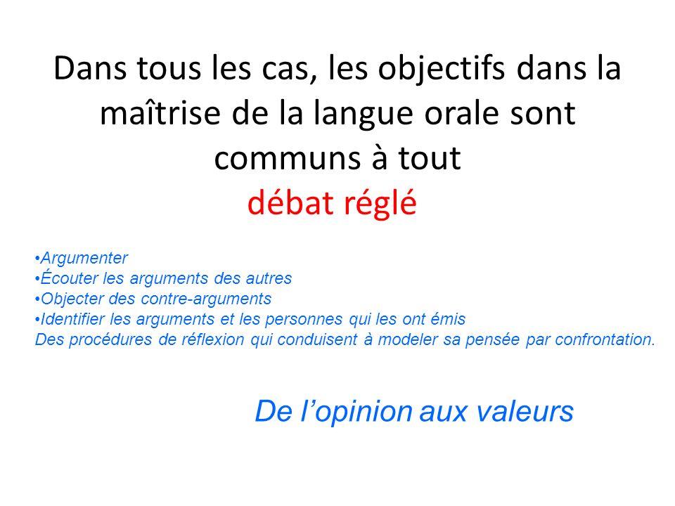 Dans tous les cas, les objectifs dans la maîtrise de la langue orale sont communs à tout débat réglé Argumenter Écouter les arguments des autres Objec
