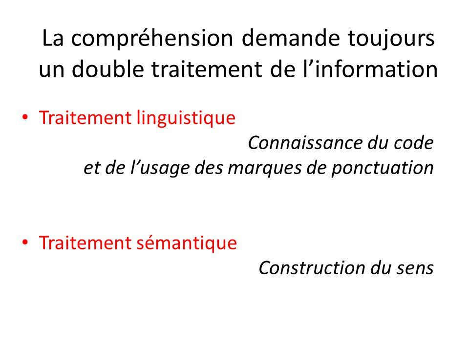 La compréhension demande toujours un double traitement de linformation Traitement linguistique Connaissance du code et de lusage des marques de ponctu
