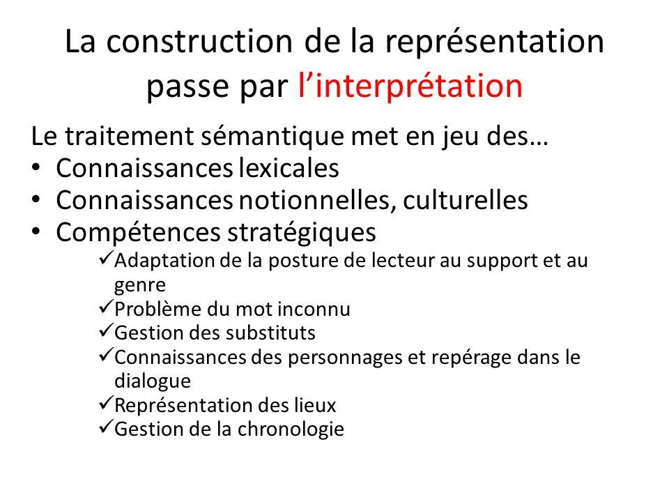 La construction de la représentation passe par linterprétation Le traitement sémantique met en jeu des… Connaissances lexicales Connaissances notionne