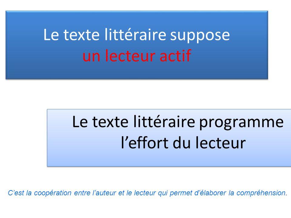 Le texte littéraire programme leffort du lecteur Le texte littéraire suppose un lecteur actif Cest la coopération entre lauteur et le lecteur qui perm