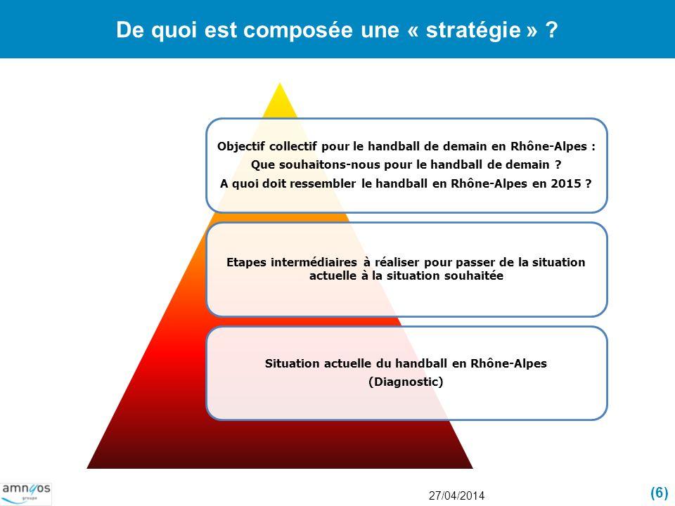 De quoi est composée une « stratégie » ? Objectif collectif pour le handball de demain en Rhône-Alpes : Que souhaitons-nous pour le handball de demain