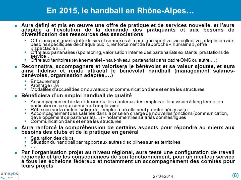En 2015, le handball en Rhône-Alpes… Aura défini et mis en œuvre une offre de pratique et de services nouvelle, et laura adaptée à lévolution de la de
