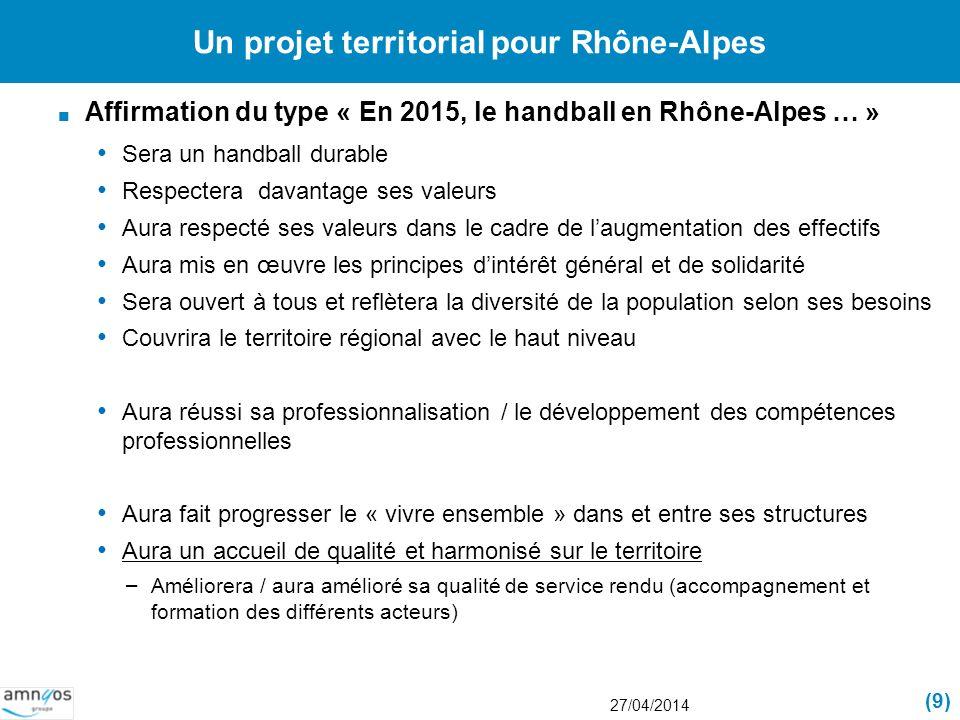 Un projet territorial pour Rhône-Alpes Affirmation du type « En 2015, le handball en Rhône-Alpes … » Sera un handball durable Respectera davantage ses