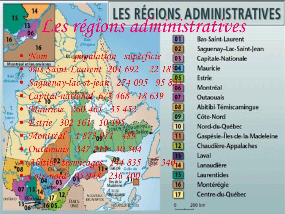 Les régions administratives Nom population superficie Bas-Saint-Laurent 201 692 22 185 Saguenay-lac-st-jean 274 095 95 893 Capital-national 671 468 18 639 Mauricie 260 461 35 452 Estrie 302 161 10 195 Montréal 1 873 971 489 Outaouais 347 214 30 504 Abitibi- tesmicages 144 835 57 340 Cote-nord 95 948 236 700