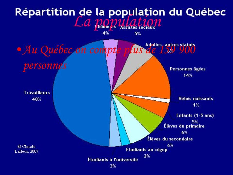 La langue 82% parle français 8% parle anglais 10% parle de dautres langue