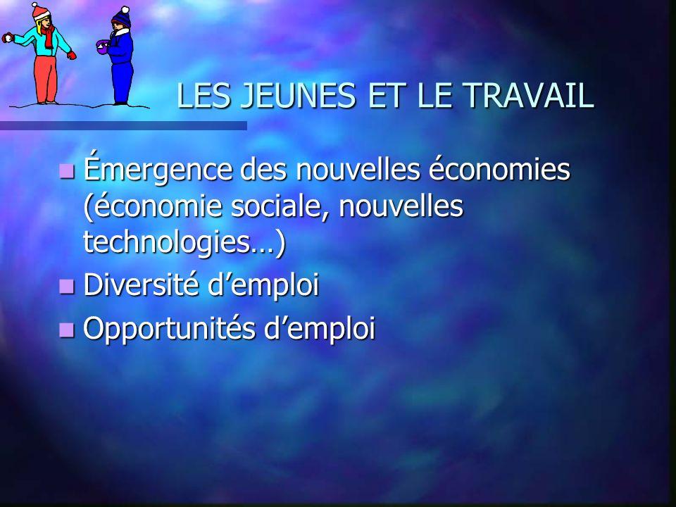 LES JEUNES ET LE TRAVAIL Émergence des nouvelles économies (économie sociale, nouvelles technologies…) Émergence des nouvelles économies (économie sociale, nouvelles technologies…) Diversité demploi Diversité demploi Opportunités demploi Opportunités demploi