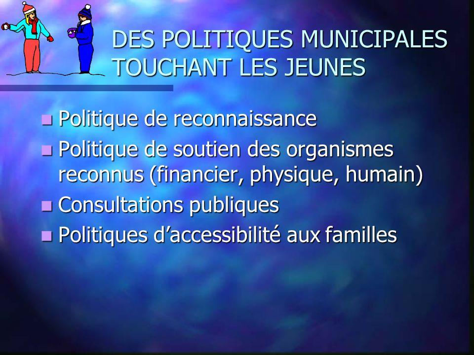 DES POLITIQUES MUNICIPALES TOUCHANT LES JEUNES Politique de reconnaissance Politique de reconnaissance Politique de soutien des organismes reconnus (f
