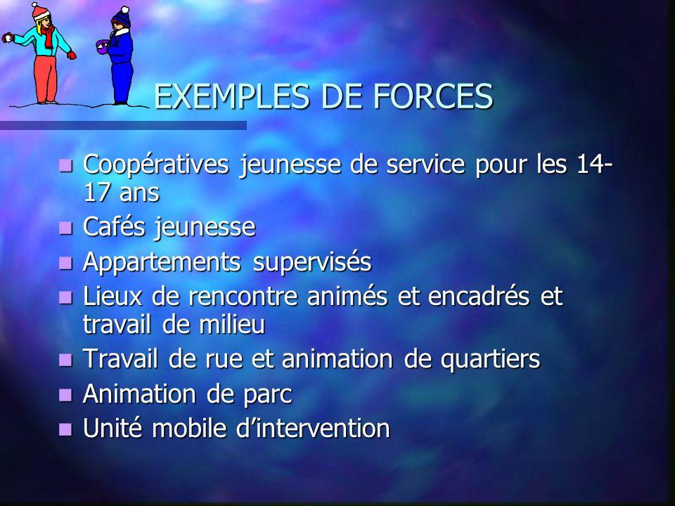 EXEMPLES DE FORCES Coopératives jeunesse de service pour les 14- 17 ans Coopératives jeunesse de service pour les 14- 17 ans Cafés jeunesse Cafés jeun