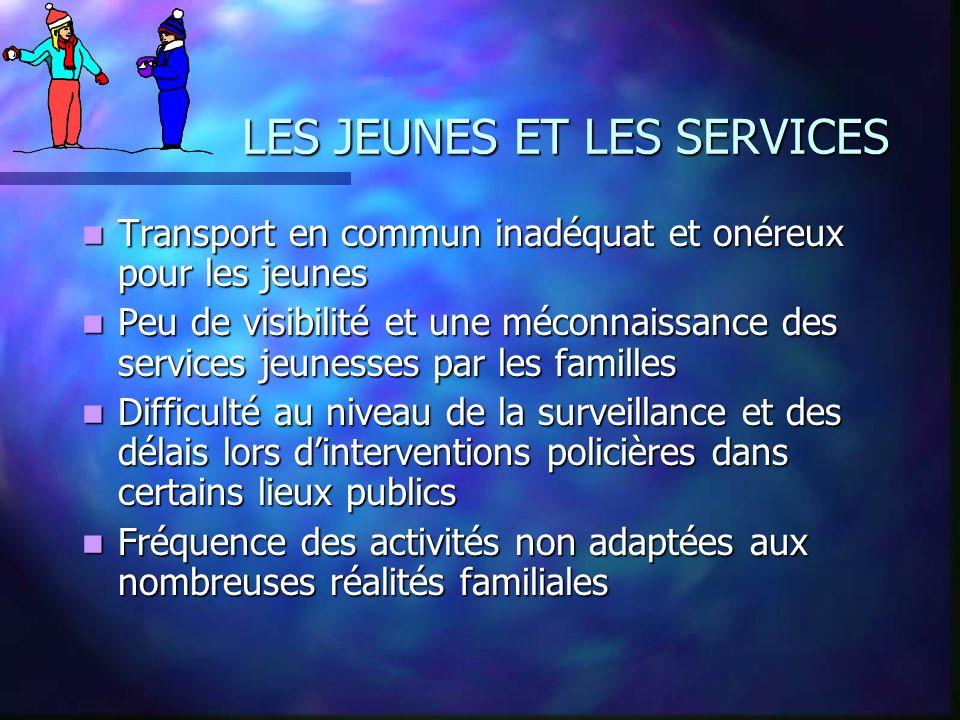 LES JEUNES ET LES SERVICES Transport en commun inadéquat et onéreux pour les jeunes Transport en commun inadéquat et onéreux pour les jeunes Peu de vi