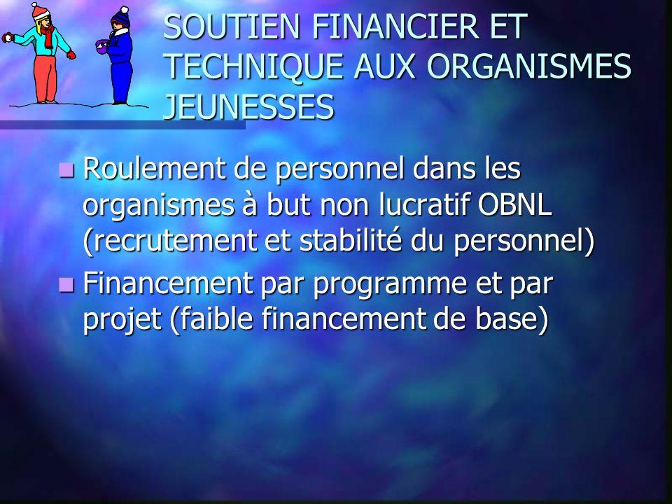 SOUTIEN FINANCIER ET TECHNIQUE AUX ORGANISMES JEUNESSES Roulement de personnel dans les organismes à but non lucratif OBNL (recrutement et stabilité d