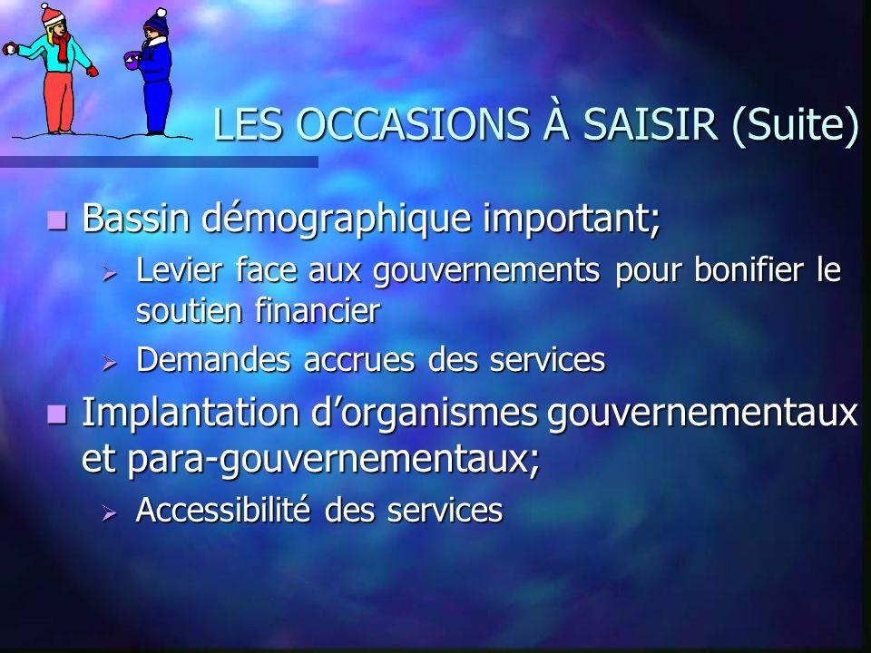 LES OCCASIONS À SAISIR (Suite) Bassin démographique important; Bassin démographique important; Levier face aux gouvernements pour bonifier le soutien
