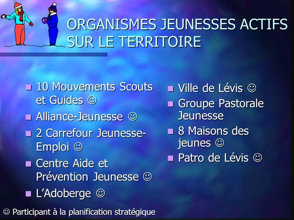 ORGANISMES JEUNESSES ACTIFS SUR LE TERRITOIRE 10 Mouvements Scouts et Guides 10 Mouvements Scouts et Guides Alliance-Jeunesse Alliance-Jeunesse 2 Carr