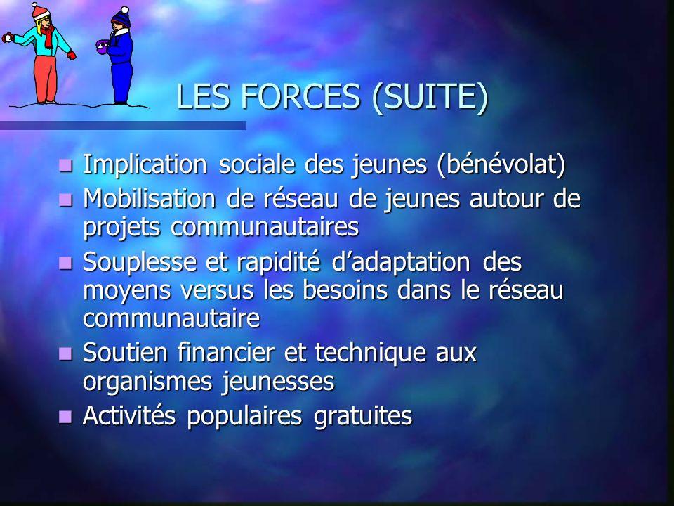 LES FORCES (SUITE) Implication sociale des jeunes (bénévolat) Implication sociale des jeunes (bénévolat) Mobilisation de réseau de jeunes autour de pr
