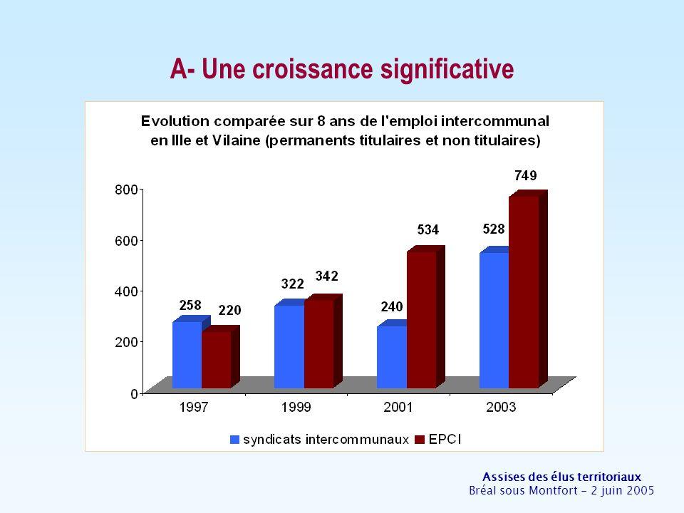 Assises des élus territoriaux Bréal sous Montfort - 2 juin 2005 A- Une croissance significative