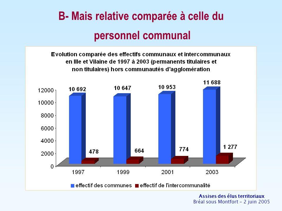 Assises des élus territoriaux Bréal sous Montfort - 2 juin 2005 B- Mais relative comparée à celle du personnel communal