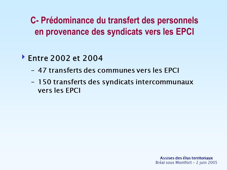 Assises des élus territoriaux Bréal sous Montfort - 2 juin 2005 C- Prédominance du transfert des personnels en provenance des syndicats vers les EPCI Entre 2002 et 2004 -47 transferts des communes vers les EPCI -150 transferts des syndicats intercommunaux vers les EPCI