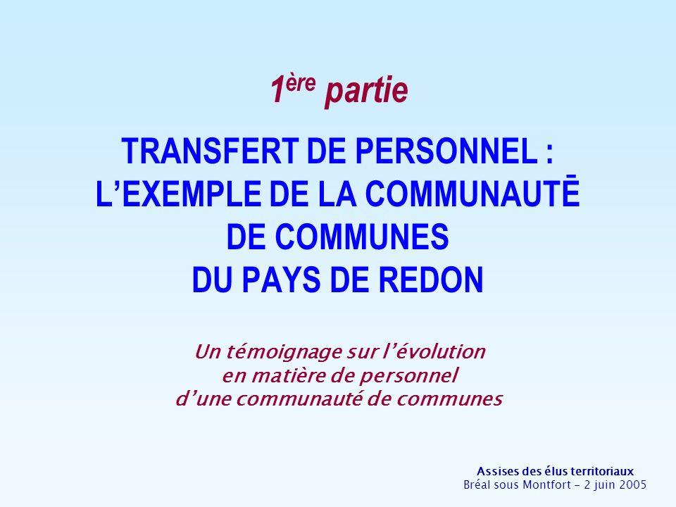 Assises des élus territoriaux Bréal sous Montfort - 2 juin 2005 1 ère partie TRANSFERT DE PERSONNEL : LEXEMPLE DE LA COMMUNAUTĒ DE COMMUNES DU PAYS DE