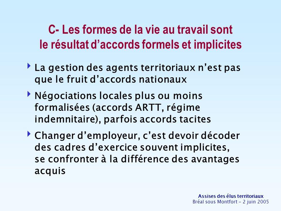 Assises des élus territoriaux Bréal sous Montfort - 2 juin 2005 C- Les formes de la vie au travail sont le résultat daccords formels et implicites La