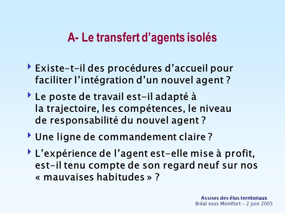 Assises des élus territoriaux Bréal sous Montfort - 2 juin 2005 A- Le transfert dagents isolés Existe-t-il des procédures daccueil pour faciliter lint
