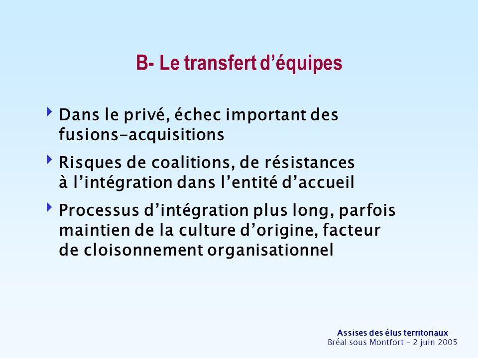 Assises des élus territoriaux Bréal sous Montfort - 2 juin 2005 B- Le transfert déquipes Dans le privé, échec important des fusions-acquisitions Risqu
