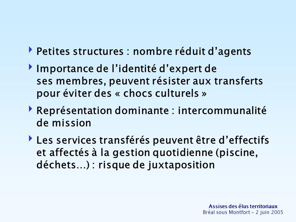 Assises des élus territoriaux Bréal sous Montfort - 2 juin 2005 Petites structures : nombre réduit dagents Importance de lidentité dexpert de ses memb