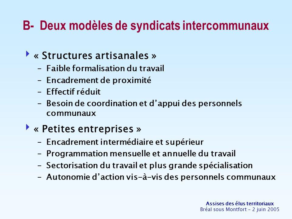 Assises des élus territoriaux Bréal sous Montfort - 2 juin 2005 B- Deux modèles de syndicats intercommunaux « Structures artisanales » -Faible formali