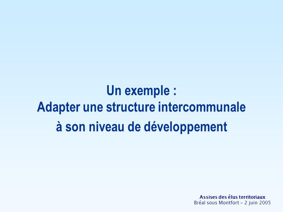 Assises des élus territoriaux Bréal sous Montfort - 2 juin 2005 Un exemple : Adapter une structure intercommunale à son niveau de développement