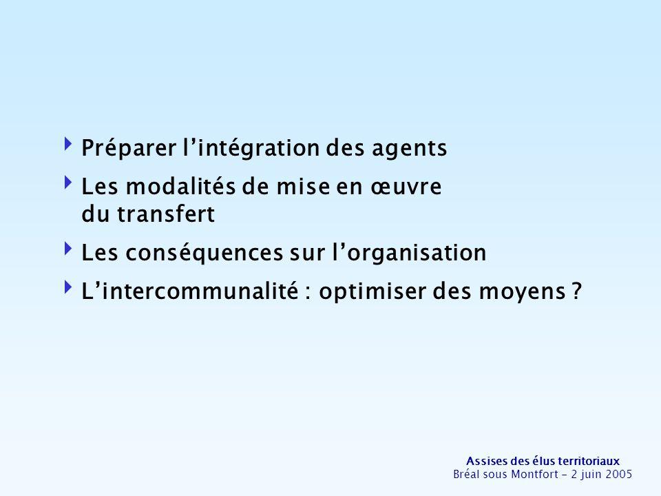 Assises des élus territoriaux Bréal sous Montfort - 2 juin 2005 Préparer lintégration des agents Les modalités de mise en œuvre du transfert Les consé