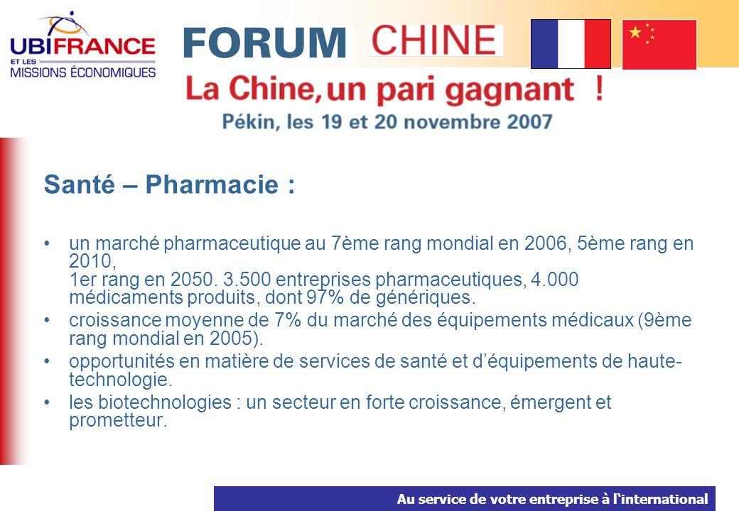 Au service de votre entreprise à linternational Santé – Pharmacie : un marché pharmaceutique au 7ème rang mondial en 2006, 5ème rang en 2010, 1er rang en 2050.