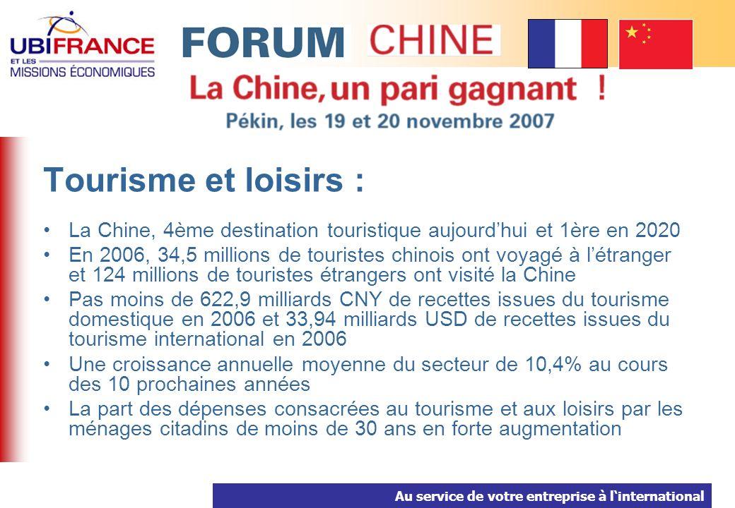 Au service de votre entreprise à linternational Tourisme et loisirs : La Chine, 4ème destination touristique aujourdhui et 1ère en 2020 En 2006, 34,5 millions de touristes chinois ont voyagé à létranger et 124 millions de touristes étrangers ont visité la Chine Pas moins de 622,9 milliards CNY de recettes issues du tourisme domestique en 2006 et 33,94 milliards USD de recettes issues du tourisme international en 2006 Une croissance annuelle moyenne du secteur de 10,4% au cours des 10 prochaines années La part des dépenses consacrées au tourisme et aux loisirs par les ménages citadins de moins de 30 ans en forte augmentation